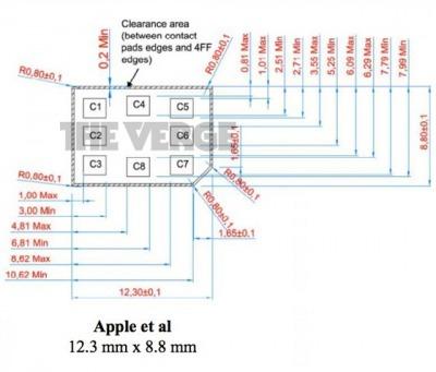 nano sim apple Guerra di brevetti per la Nano SIM: chi la spunterà?