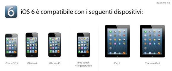 Compatibilita iOS 6 580x241 Nuovo iOS 6: funzionalità e disponibilità