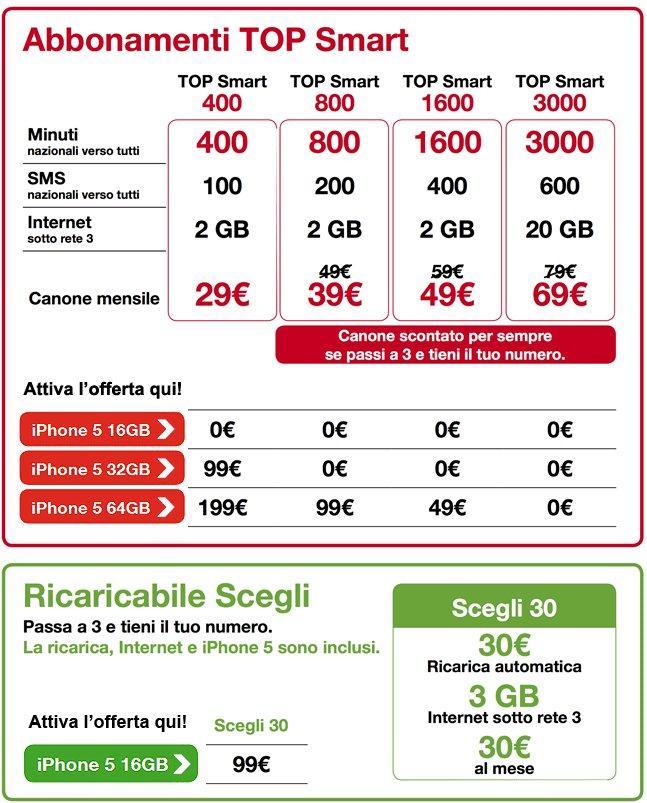 offerta iphone Negozi Tre aperti fino alle 2 del mattino per il lancio delliPhone 5: Ecco la lista e.. le offerte!