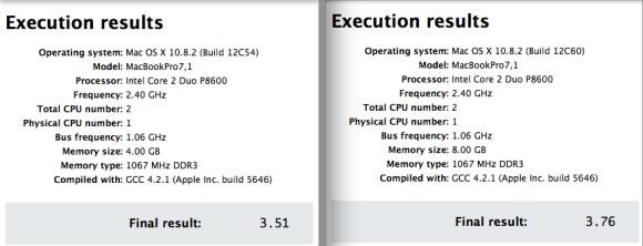 iBench 580x222 Test sulle RAM Owc, le mie impressioni