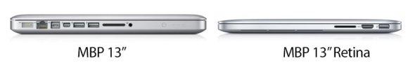macbook pro 13 retina 580x100 Oggi è arrivato il MacBook Pro da 13 pollici con Retina display