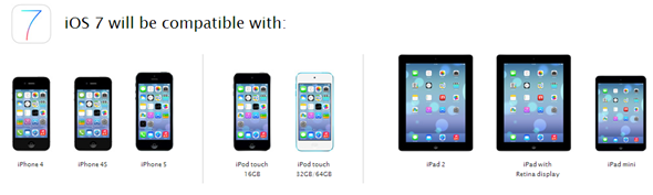Compatibilità di iOS 7