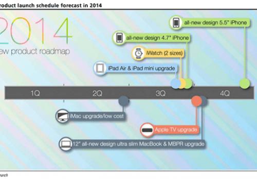 8910 318 140409 Roadmap l 614x348 Questo 2014 per Apple sarà una grande svolta!