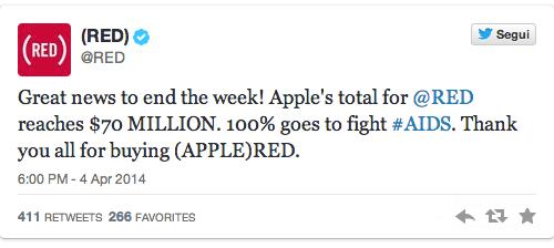 Schermata 2014 04 05 alle 00.06.51 70 milioni di Dollari da Apple per il progetto Product (RED)