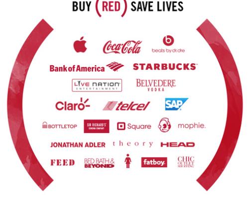 Schermata 2014 04 05 alle 00.13.33 70 milioni di Dollari da Apple per il progetto Product (RED)