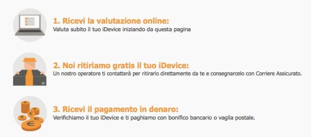 Schermata 2014 05 06 alle 14.05.56 620x273 Vendi il tuo iPhone e iPad con pagamento in denaro, nuove quotazioni di BuyDifferent a maggio