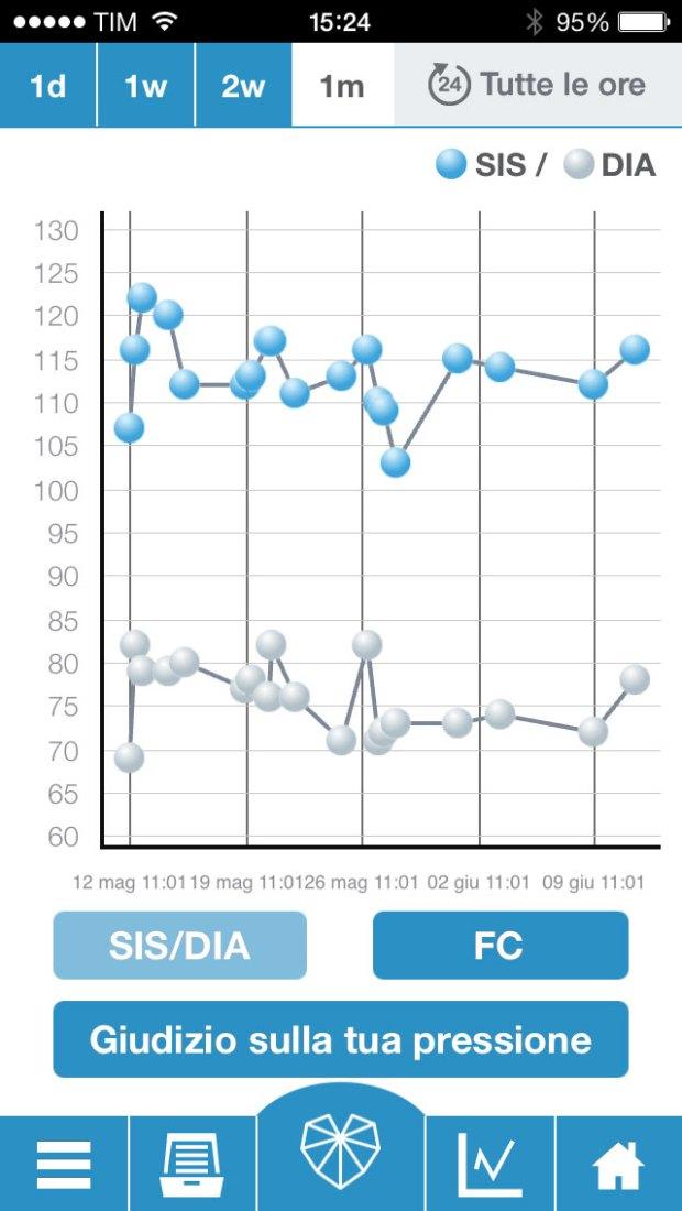 AmicoMed 2 620x1100 AmicoMed Free, app per il monitoraggio della pressione