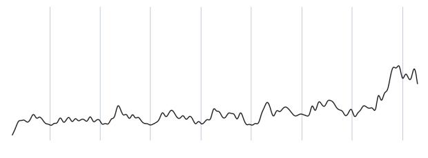 yosemiteandamento 620x230 Dopo la Beta pubblica, Yosemite, raddoppia il numero di persone che utilizzano il nuovo sistema operativo