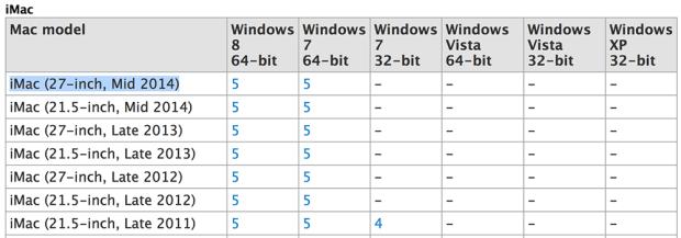 """imac27 mid2014 620x217 [Rumors] La pagina di supporto Apple include anche gli iMac 27"""" Mid 2014"""