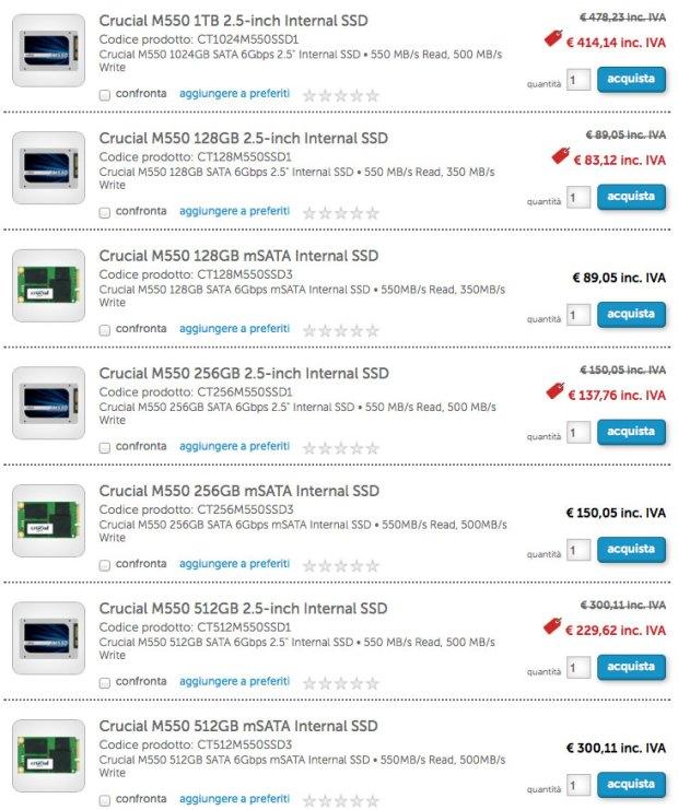 sconto dischi ssd crucial 620x741 Sconti molto interessanti sui dischi SSD di Crucial. Un buon momento per aggiornare il proprio Mac