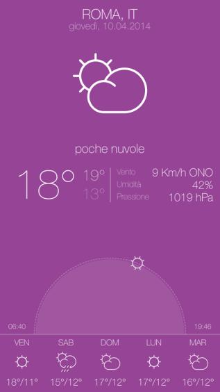 sunny4 Sunny, unApp che permette di controllare le condizioni meteo con estrema semplicità