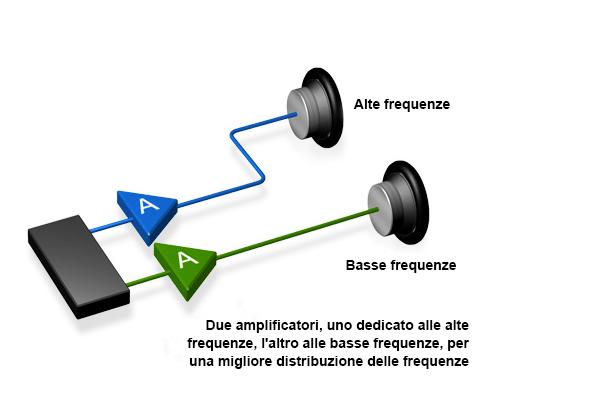 soundblaster1 Creative Sound Blaster Roar: Speaker portatile wireless Bluetooth compatto, con NFC
