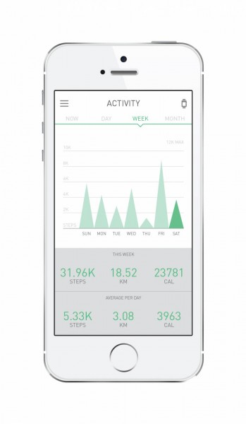 Wellograph App_Activity (With Phone) Rev 1