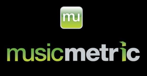 musicmetric1 Apple ha acquisito la società britannica Semetric, specializzata in analisi dei media e nel monitoraggio dei servizi musicali