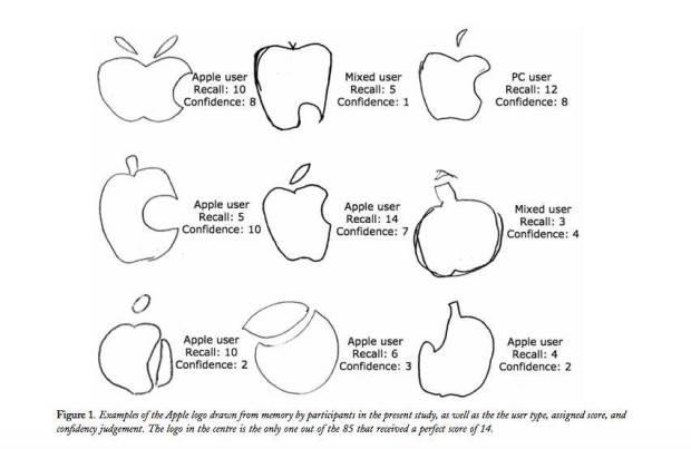 apple logo studio Riconoscete il logo Apple in questa immagine? Più del 50% della gente non ce la fa