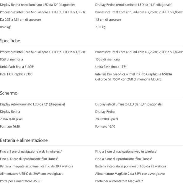 confronto-nuovo-macbook-macbook-pro-retina-02