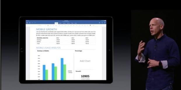 20150909103721 620x310 Apple annuncia iPad Pro