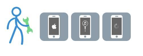 iphone care pro 6 Tenorshare iPhone Care Pro: proteggi, ripara e velocizza il tuo iPhone