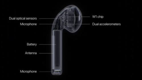 inside-airpods