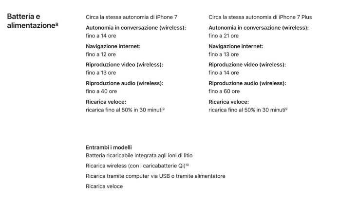www.italiamac.it www.italiamac.it schermata 2017 09 13 alle 21.53.26 iPhone X e iPhone 8: Bastano 30 minuti di carica per avere il 50% della batteria