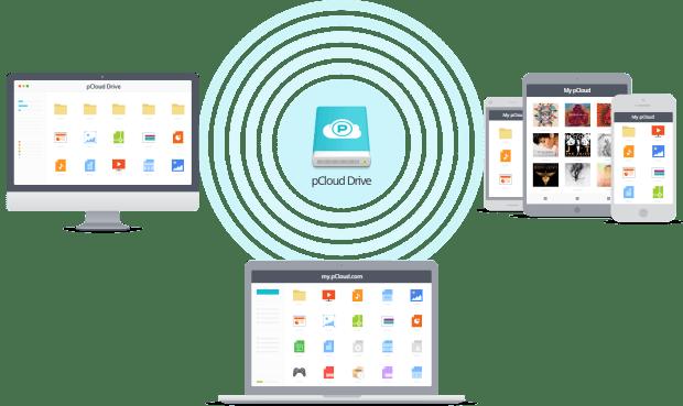 italiamac drive second 620x369 pCloud per Mac, servizio per salvare dati e file in Cloud Storage