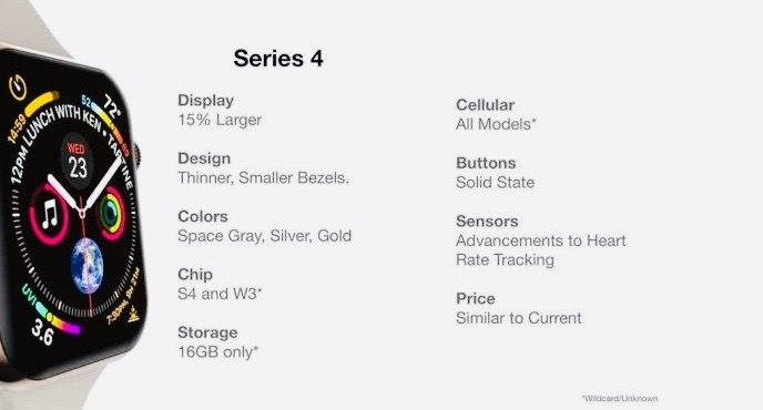 italiamac jsyzpnh3fmc Italiamac anticipa le specifiche dei prossimi iPhone XS, iPhone XC, MacBook, iPad Pro e Apple Watch