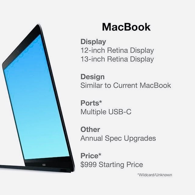 italiamac ndeo2lczjgo Italiamac anticipa le specifiche dei prossimi iPhone XS, iPhone XC, MacBook, iPad Pro e Apple Watch