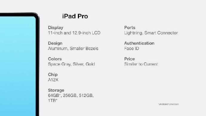 italiamac pg0v2yk260w Italiamac anticipa le specifiche dei prossimi iPhone XS, iPhone XC, MacBook, iPad Pro e Apple Watch