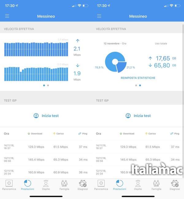 italiamac prestazioni AmpliFi HD: Il sistema di mesh Wi Fi in grado di coprire fino a 2.000mq