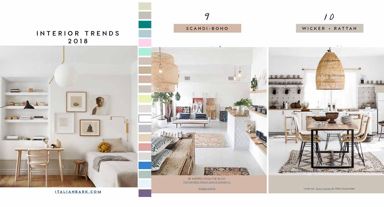 European Kitchen Design Trends 2017