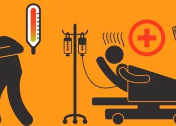 Ebola Signs and Symptoms. Fonte: http://www.cdc.gov/vhf/ebola/