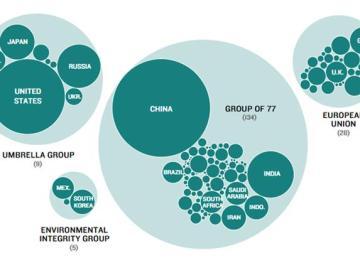 Le nazioni dimensionate in base alle emissioni di CO2 (dati 2011)