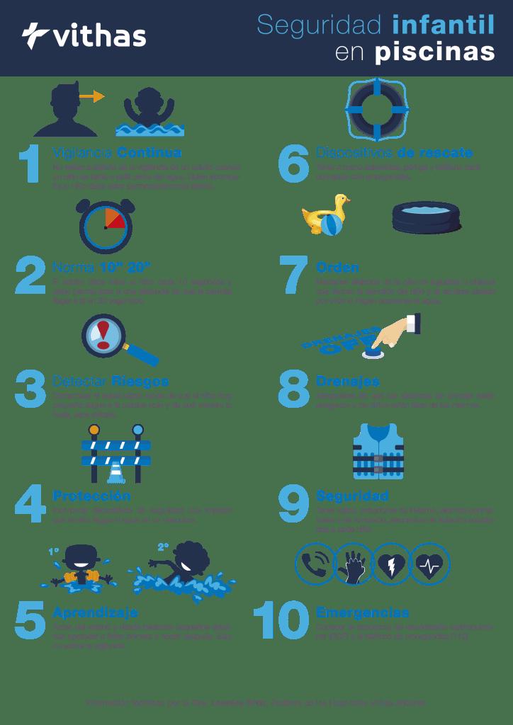 19.07.08 Infografía Vithas prevención de ahogamientos de niños en piscinas