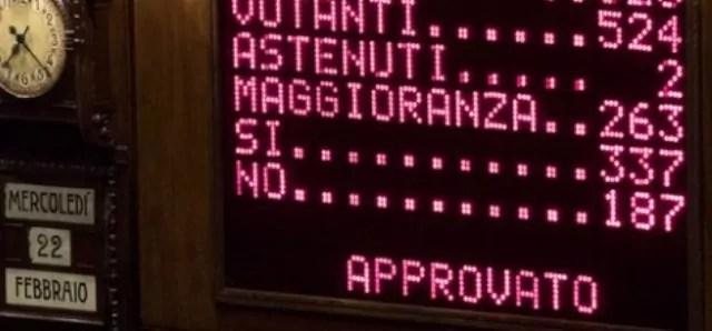 Camera fiducia Decreto milleproroghe votazione