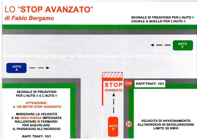La rappresentazione dello Stop avanzato, da collocare nelle intersezioni a T per aumentare la sicurezza stradale (ph. F. Bergamo).