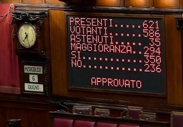 Il tabellone con il voto sulla fiducia al Governo Conte alla Camera di mercoledì 6 giugno 2018 (ph. Ansa).