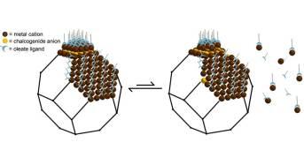 Rivelata per la prima volta la natura dinamica della superficie delle nanoparticelle