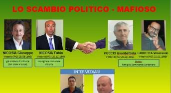 Vittoria. Operazione Exit Poll in manette l'ex sindaco Giuseppe Nicosia il fratello Fabio e altre 4 persone