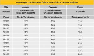 Calendário para automóveis