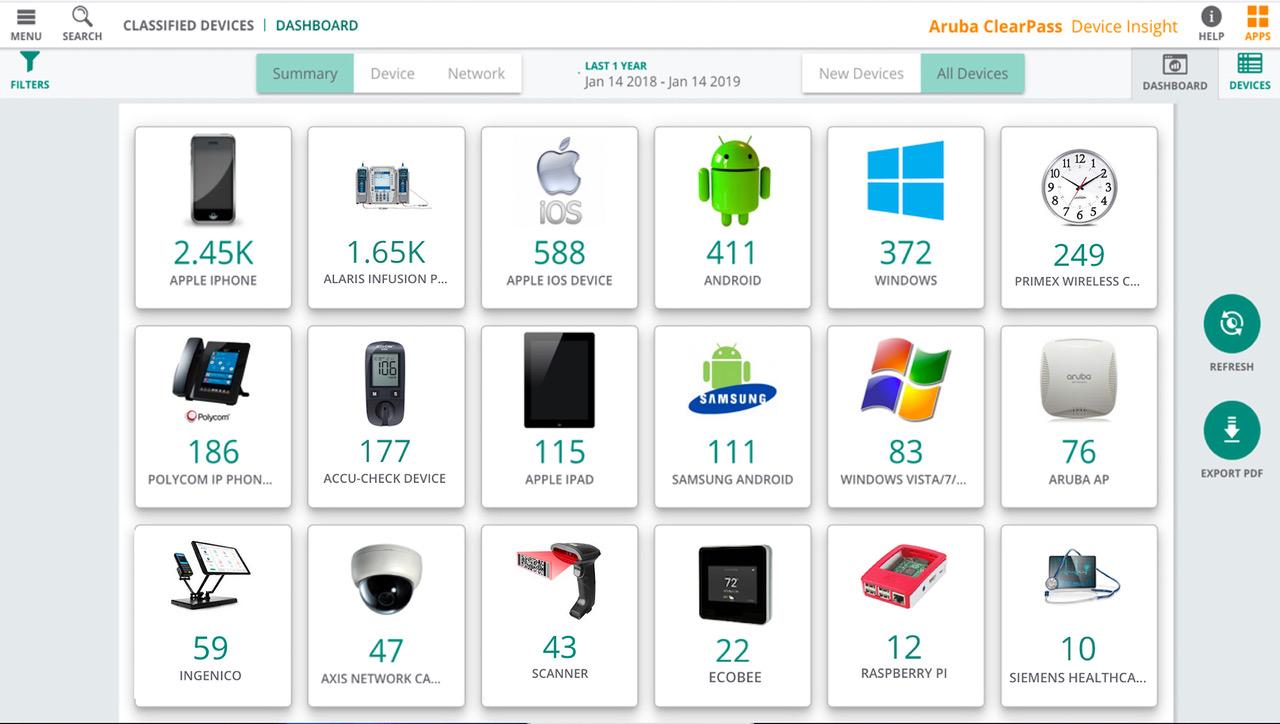 Aruba ClearPass Device Insight