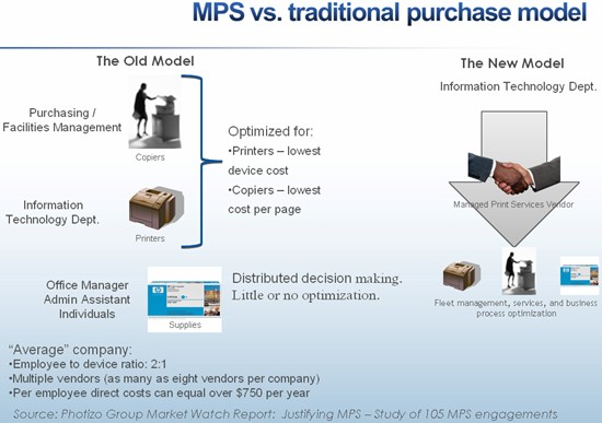 Samsung Canada extols 'marvels' of managed print services ...