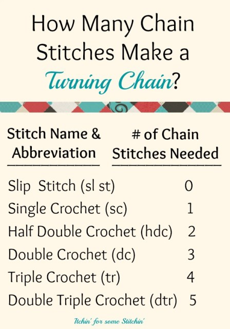 How Many Chain Stitches Make a Turning Chain_Pin