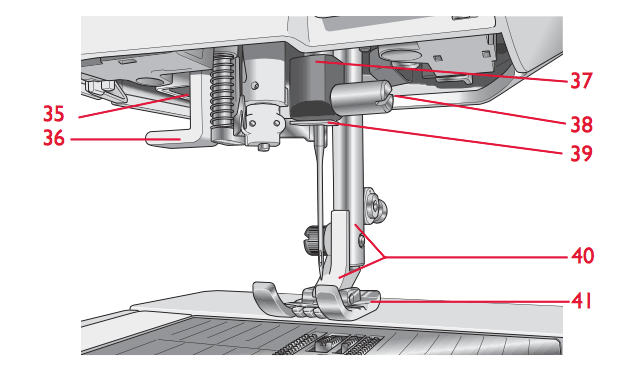 Getting to Know Your Sewing Machine: Parts and Their Functions