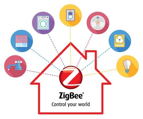 Guida - HA] Niente più Gateway Zigbee(Sniffer CC2531 e Hassio