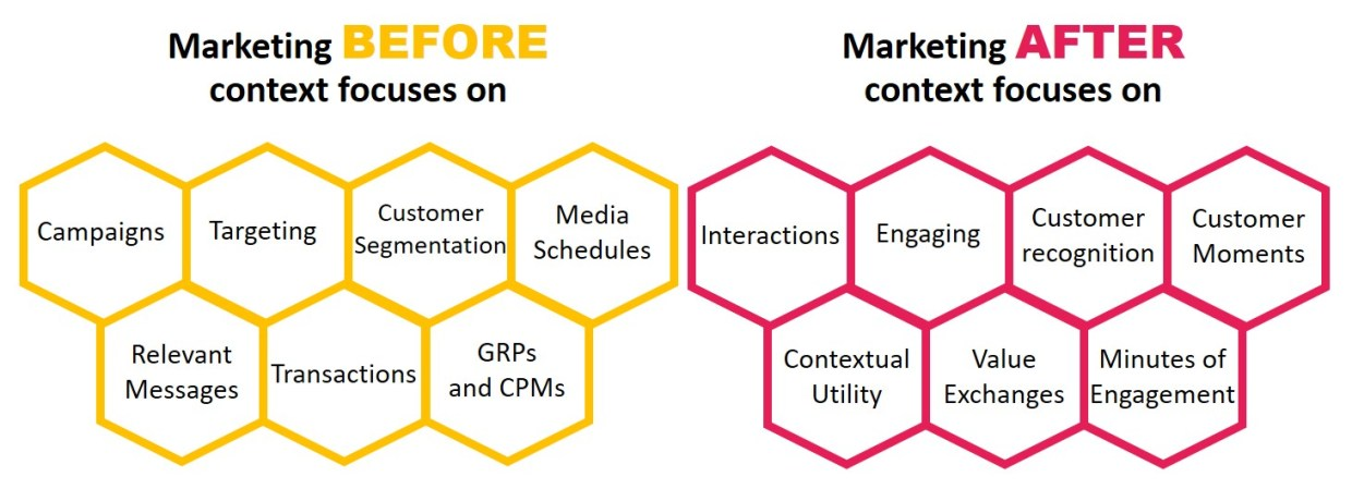 Enhance customer satisfaction and improve the conversion