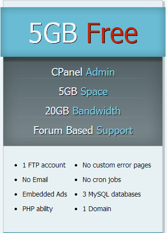 free hosting provider 5GB free