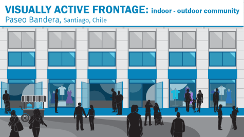 """Visually active frontage"" at the street level – meaning sidewalk-accessible stores and restaurants, with sidewalk-facing windows or see-through doors – encourages safe walking, business development, and community interaction. A quiet residential neighborhood with windows facing the street has just as much visually active frontage as a bustling shopping strip."