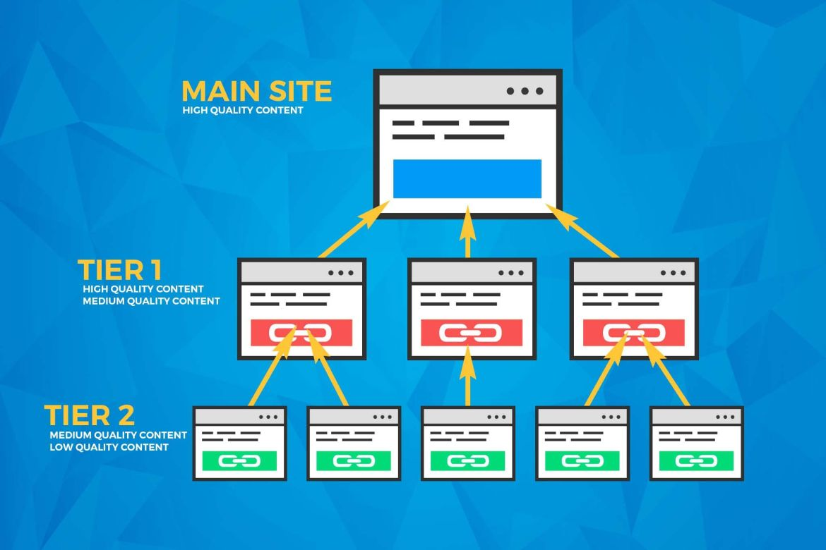 tiered seo link building