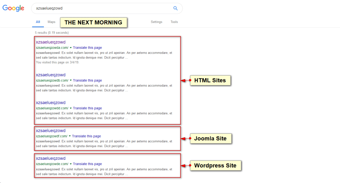search results testing