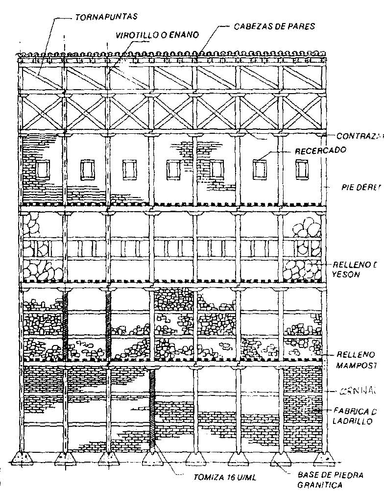 Entramados de madera y ladrillo - ITE Arquitectos